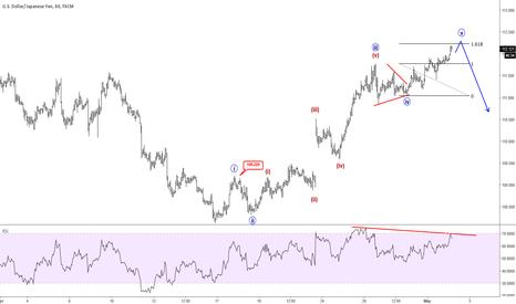 USDJPY: Elliott Wave Analysis: USDJPY Could Be In For A Reversal