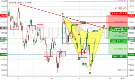 XAUUSD: Gold Short with Cypher Pattern