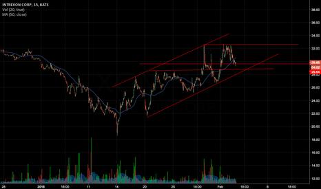 XON: XON surge potential entry point