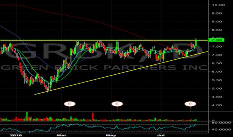 GRBK: $GRBK long, continued momentum