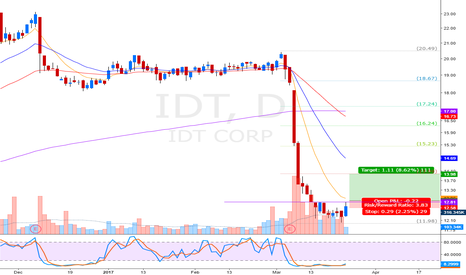 IDT: revival pattern