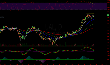 UAL: $UAL