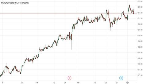 MELI: $MELI Has a $250.00 price target