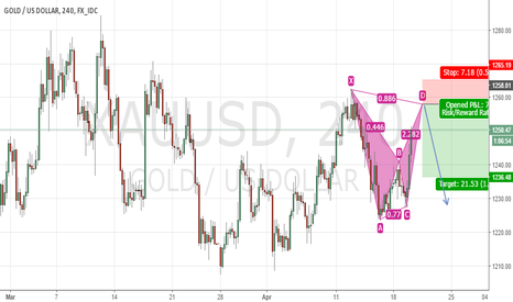XAUUSD: XAUUSD Bearish Bat