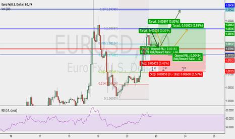 EURUSD: 3 Opções de trade