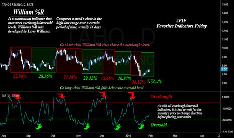 TAHO: William %R #FIF Favorites Indicators Friday