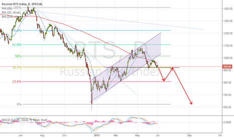 RTS: Waiting for the break