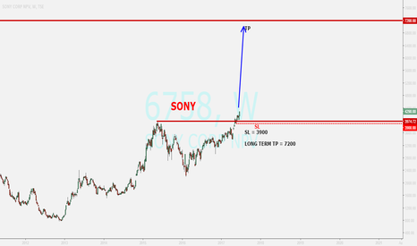 6758: SONY.......dont miss good uptrend on sony