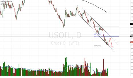 USOIL: Oil Short Setup