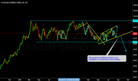 DXY: DXY this up move is looking corrective