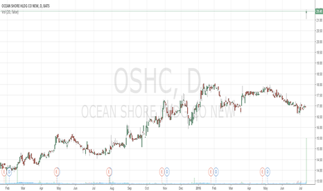 OSHC: Acquisition valued at 22.45
