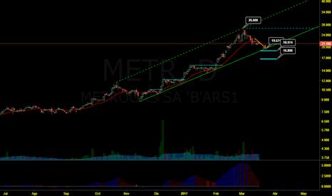 METR: Metrogas - Puede haber un swing mas