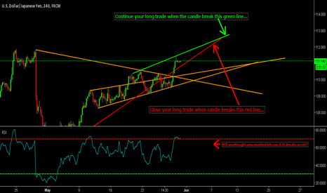 USDJPY: USD/JPY Judgement point analysis