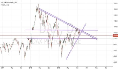 DAX: Buscando los 11500