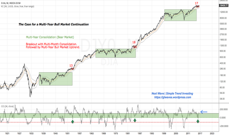 DJY0: The Case for a Multi-Year Bull Market Continuation