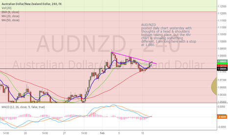 AUDNZD: AUD/NZD...possible breakout on 4hr chart...