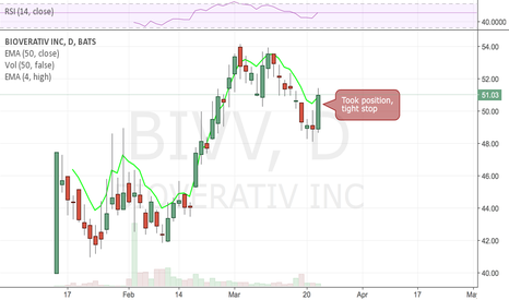BIVV: Slingshot in this spinoff