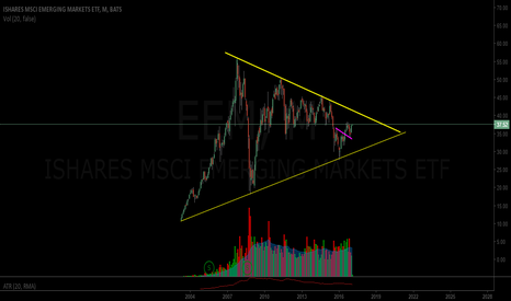 EEM: EEM giant love triangle