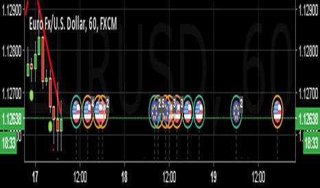 EURUSD: dollar become strong