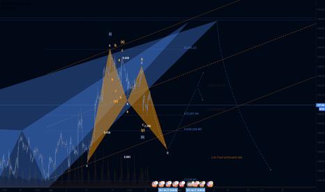 XAUUSD: Gold bull bat to complete high bearish patterns?