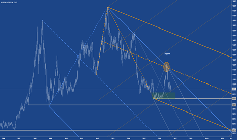 S1!: SOYBEAN - Back to support, now what?