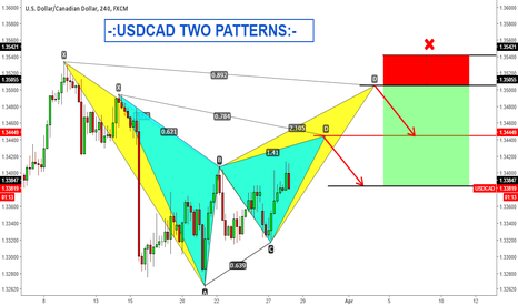 USDCAD: -:USDCAD TWO PATTERNS BAT AND GARTLEY:-