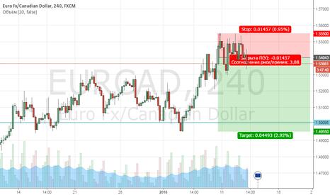 EURCAD: EUR\CAD возврат к уровню 1.54040 Продажа