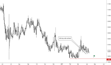 EURCHF: eurchf - One of the worst pairs to trade but worth a try
