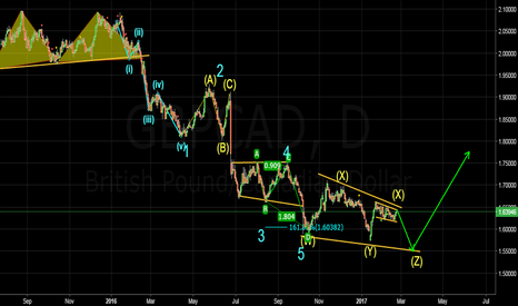 GBPCAD: GBPCAD - SHORT then LONG