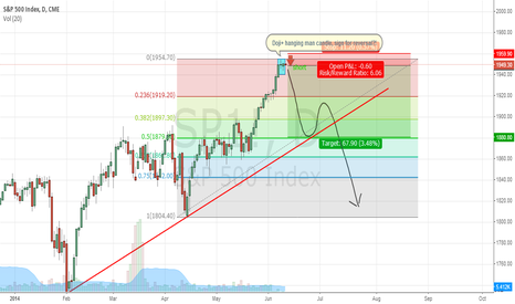 SP1!: SP 500, real reversal or just a trap?!