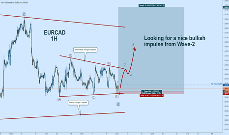 EURCAD: EURCAD Wave Count:  Two Triangles Potentially Complete
