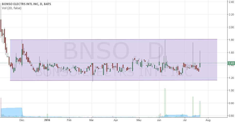 SIDEWAYSTREND BONSO ELECTRS INTL INC. (BNSO)