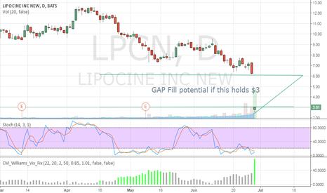 LPCN: GAP Fill Potential