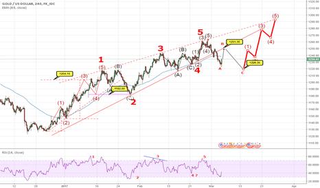 XAUUSD: mid term long setup for gold