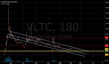 VLTC: Watching