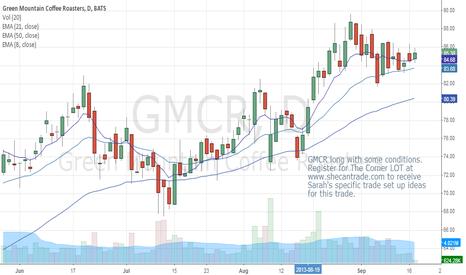 GMCR: GMCR is brewing