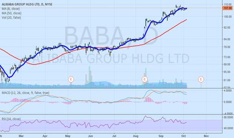BABA: long baba