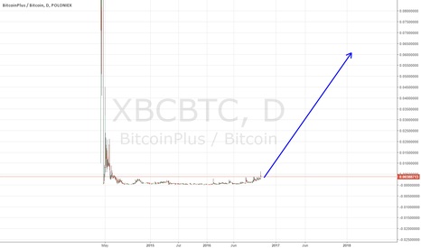 XBCBTC: xbc moonshot to come?