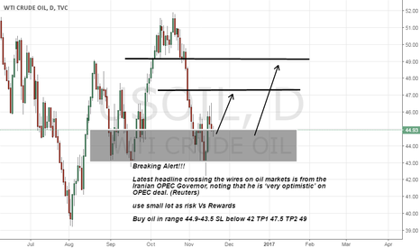 USOIL: Oil buy advice on News Alert