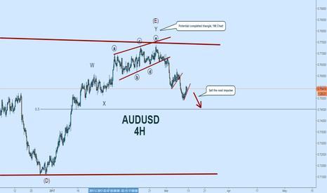 AUDUSD: AUDUSD Wave Count:  Selling Next Impulse