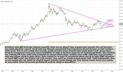 XAUUSD: FOMC Öncesi Altın'da Son Durum