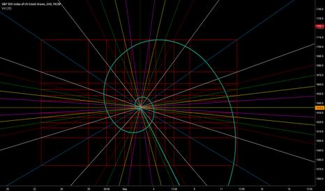 SPX500: spiral