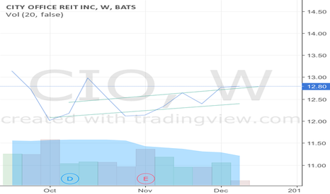 CIO: Watch this Stock