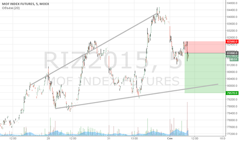 RIZ2015: Развитие снижения по fTRS