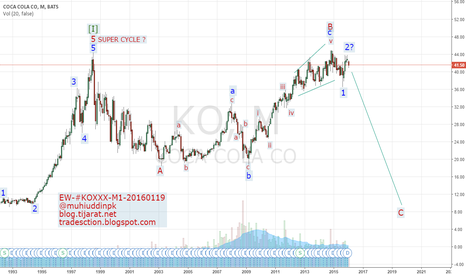 KO: Elliott Wave Analysis & Forecast, #KO, M1, 20160119
