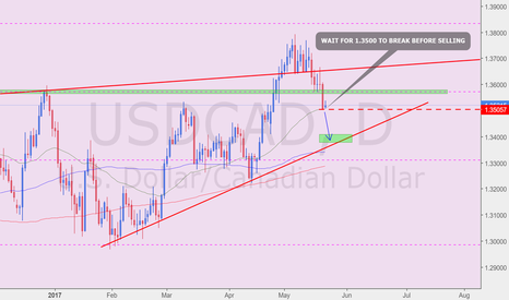 USDCAD: Possible SHORT upon break of support