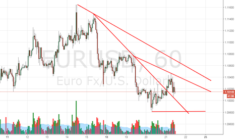 EURUSD: ECB - wait & watch mode, Draghi could talk down Euro