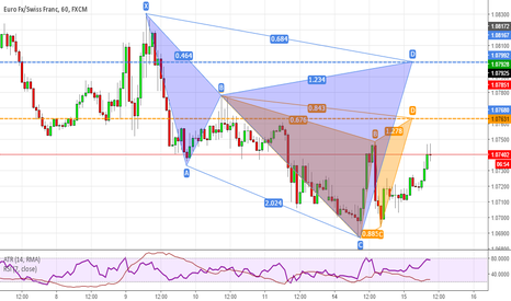 EURCHF: Two advanced patterns with the trend