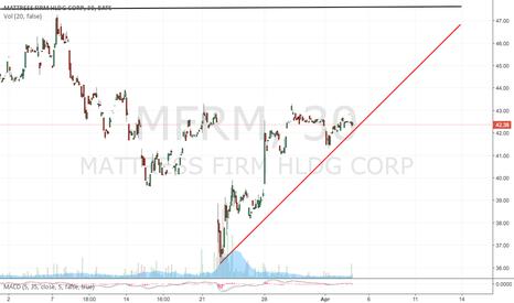 MFRM: MFRM