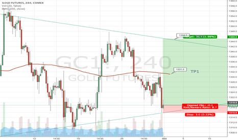 GC1!: Buy gold